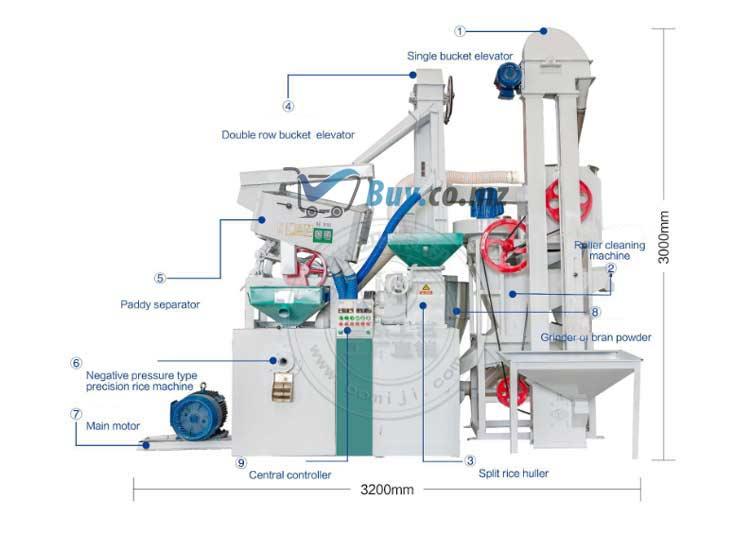 Moinho-industrial-de-arroz