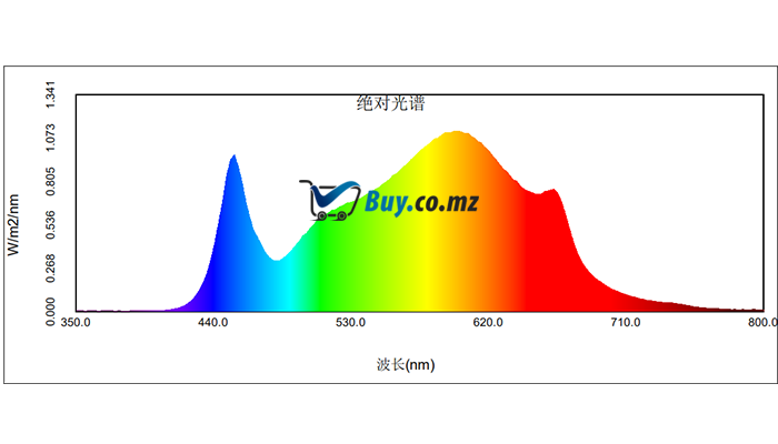 LIGHT-Plant lamp quantum plate-BOYA-1 (3)