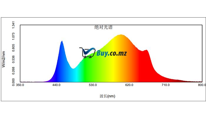 LIGHT-Plant lamp quantum plate-BOYA-2 (1)